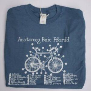 Anatomeg blue